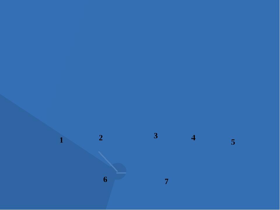 №1.Тік бұрыштардың, сүйір бұрыштардың ,доғал бұрыштардың нөмірлерін теріп жа...