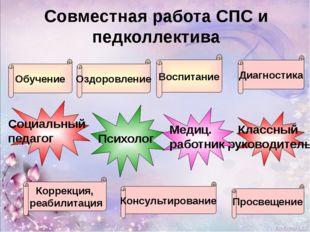 Социальный педагог Классный руководитель Психолог Медиц. работник Совместная