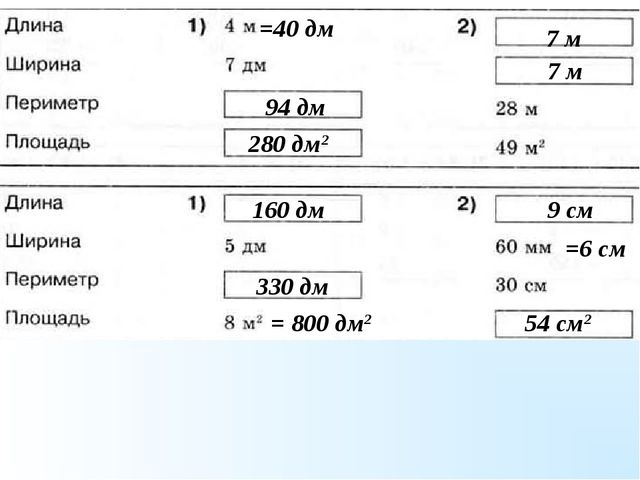 280 дм2 54 см2 =40 дм 94 дм 7 м 7 м = 800 дм2 160 дм 330 дм =6 см 9 см