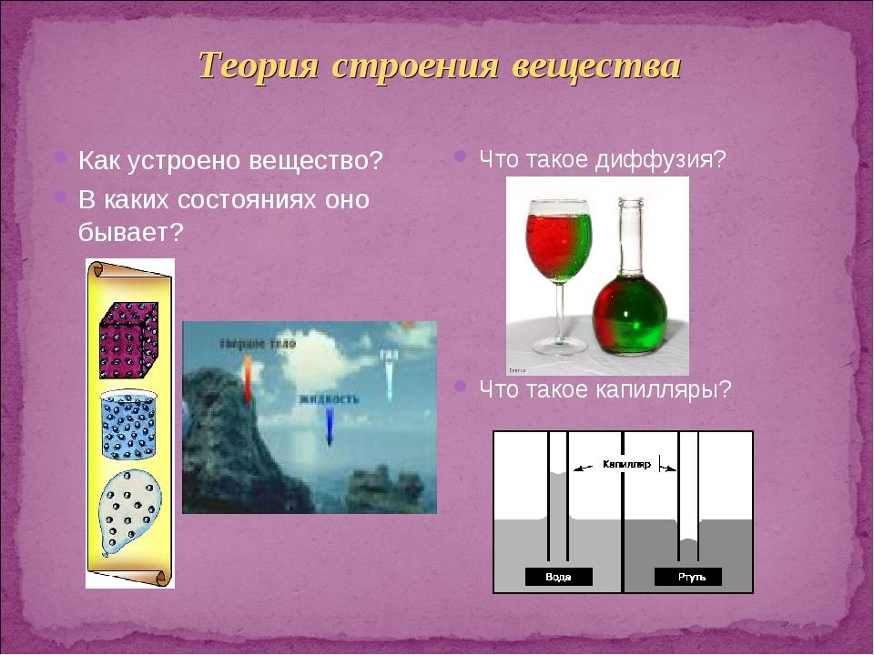 Теория строения вещества Как устроено вещество? В каких состояниях оно бывает...