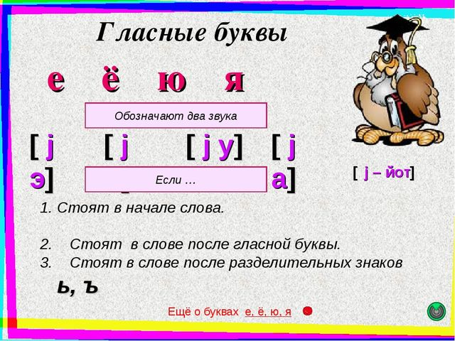 е ё ю я Гласные буквы [ j о] Обозначают два звука Если … [ j э] [ j у] [ j а]...