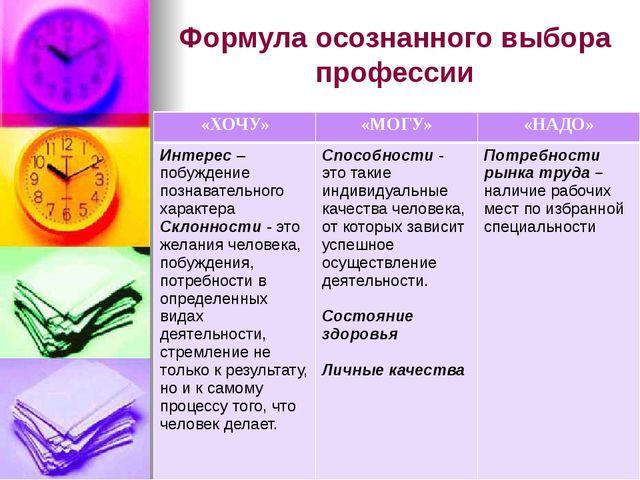 Формула осознанного выбора профессии «ХОЧУ» «МОГУ» «НАДО» Интерес– побуждение...