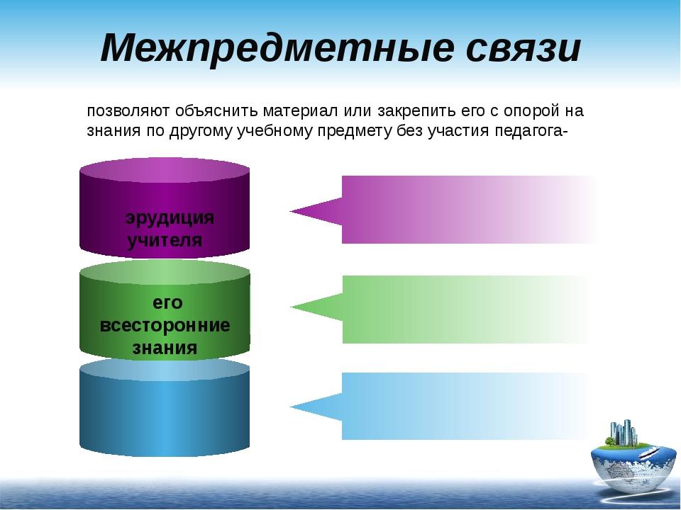 Межпредметные связи эрудиция учителя его всесторонние знания позволяют объясн...