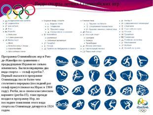 Виды спорта летних Олимпийских игр Программа Олимпийских игр в Рио-де-Жанейро