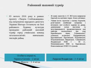 Районний шаховий турнір Особиста першість Чернега Євгенія – 2 місце Манько Ми