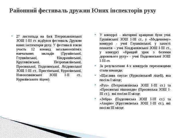 Районний фестиваль дружин Юних інспекторів руху 27 листопада на базі Петропав...
