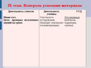 IX этап. Контроль усвоения материала Деятельность учителяДеятельность ученик