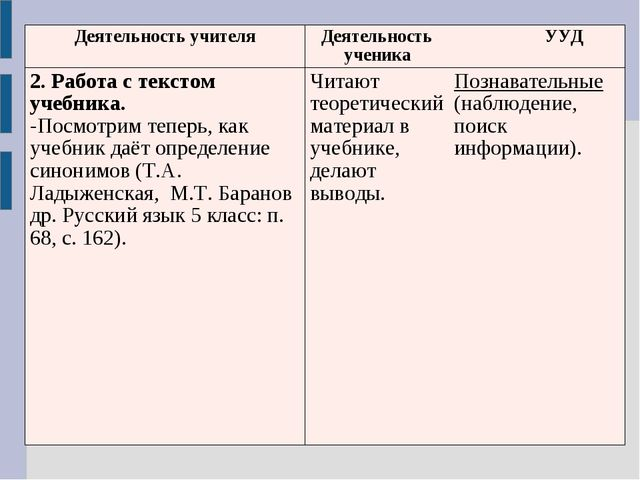 Деятельность учителяДеятельность ученика УУД 2. Работа с текстом учебника....