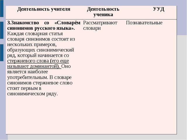 Деятельность учителяДеятельность ученика УУД 3.Знакомство со «Словарём сино...