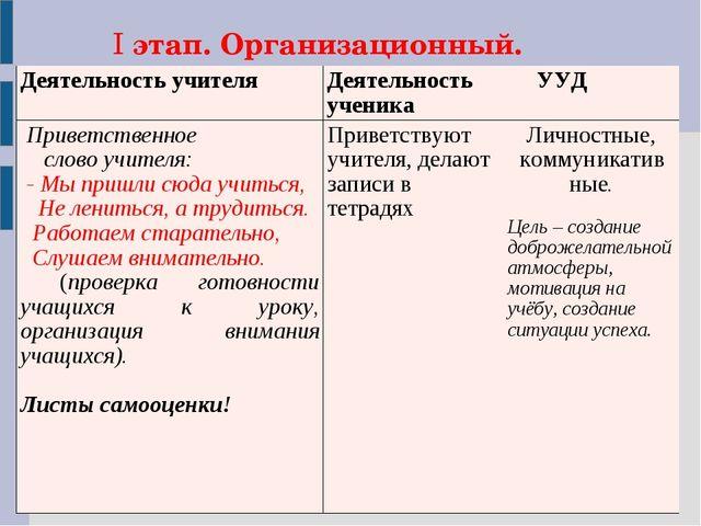 I этап. Организационный. Деятельность учителяДеятельность ученика УУД Приве...