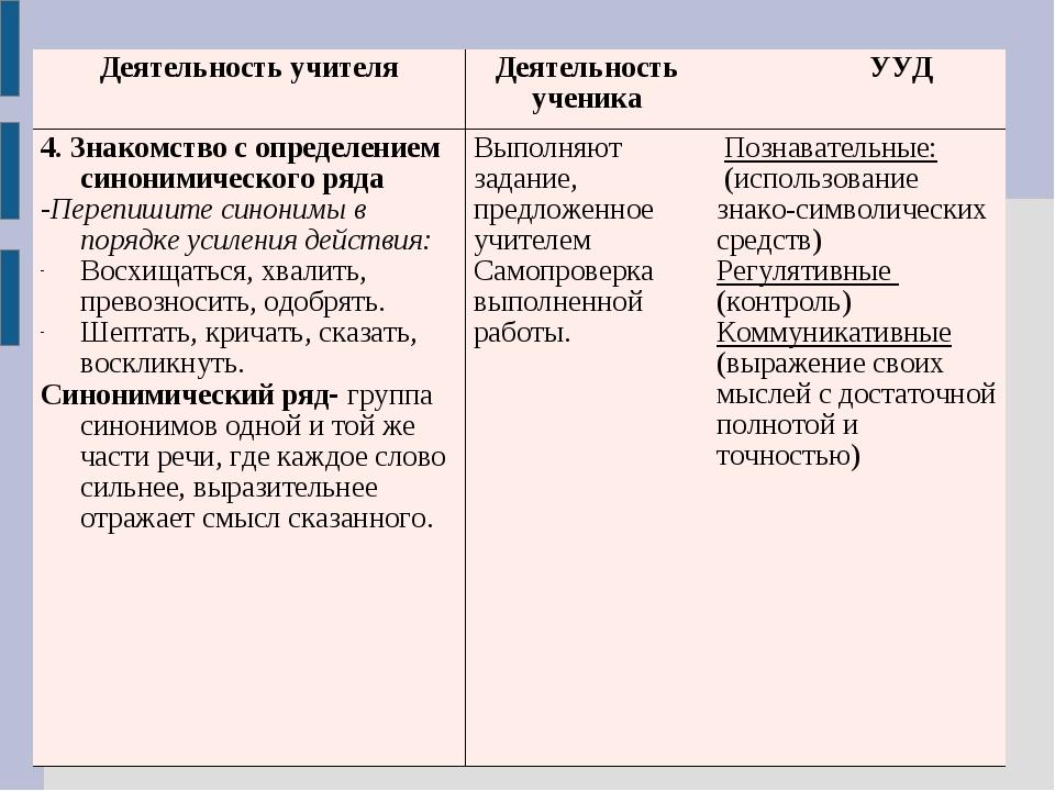 Деятельность учителяДеятельность ученика УУД 4. Знакомство с определением с...