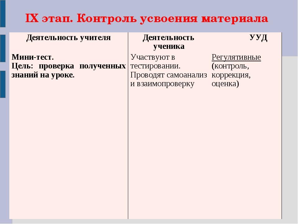 IX этап. Контроль усвоения материала Деятельность учителяДеятельность ученик...