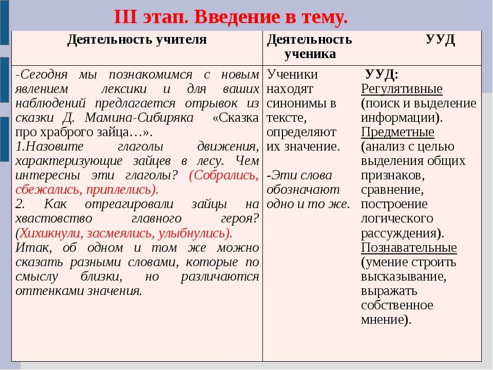 III этап. Введение в тему. Деятельность учителяДеятельность ученика УУД -Се...