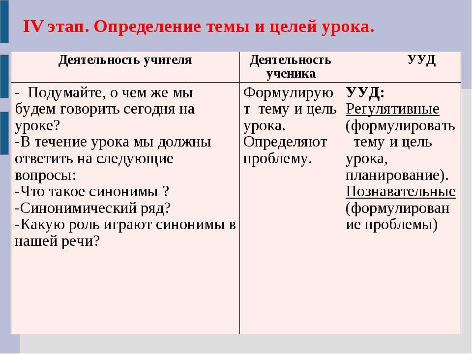 IV этап. Определение темы и целей урока. Деятельность учителяДеятельность уч...