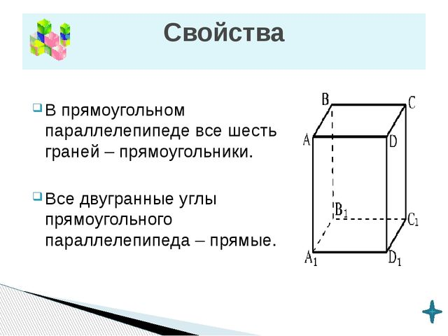 Квадрат диагонали прямоугольного параллелепипеда равен сумме квадратов трёх е...