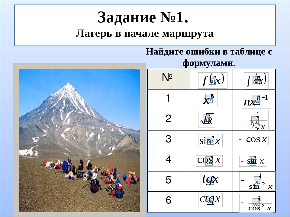 Задание №1. Лагерь в начале маршрута Найдите ошибки в таблице с формулами. №...
