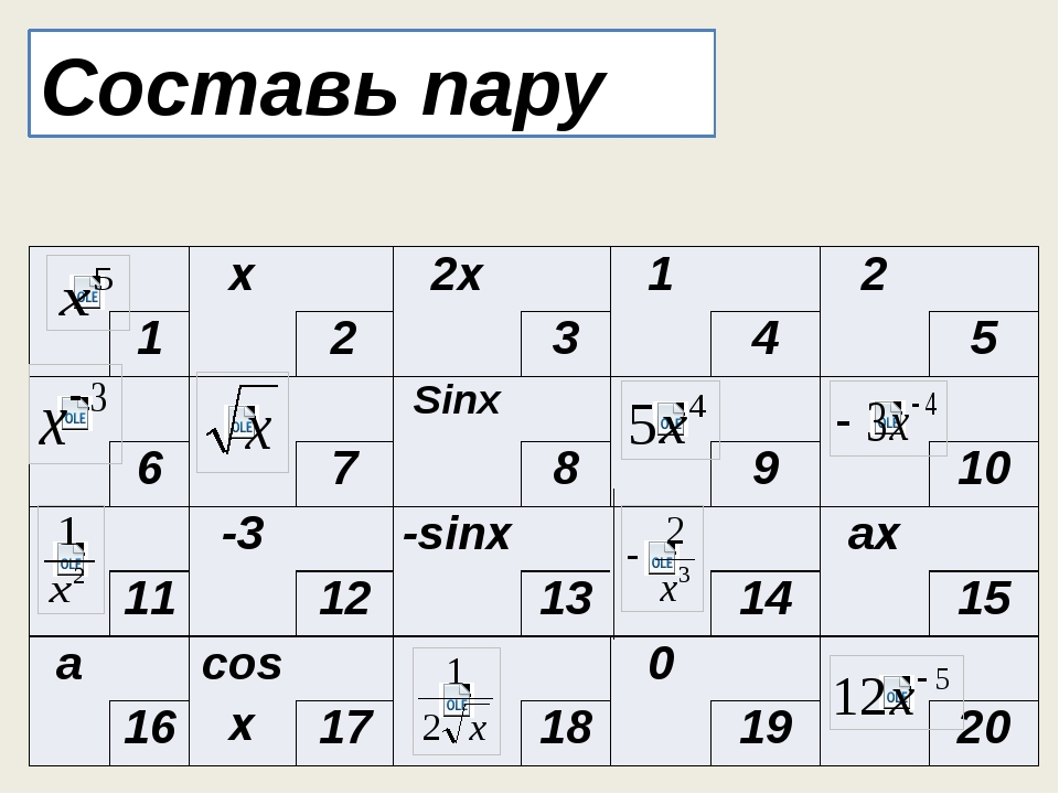 Составь пару х 2х 1 2 1 2 3 4 5 Sinх 6 7 8 9 10 -3 -sinx ax 11 12 13 14 15 a...