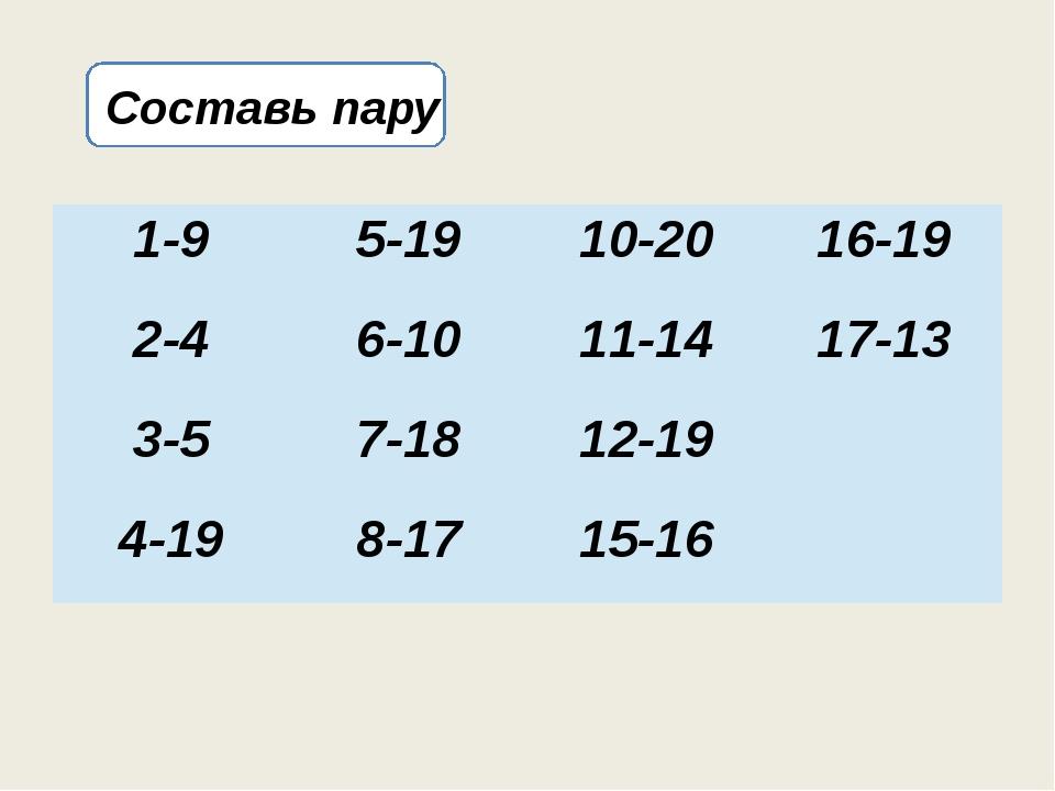 Составь пару Ответ. 1-9 5-19 10-20 16-19 2-4 6-10 11-14 17-13 3-5 7-18 12-19...