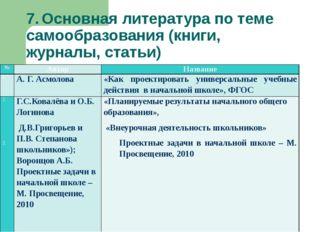 7.Основная литература по теме самообразования (книги, журналы, статьи) № Авт