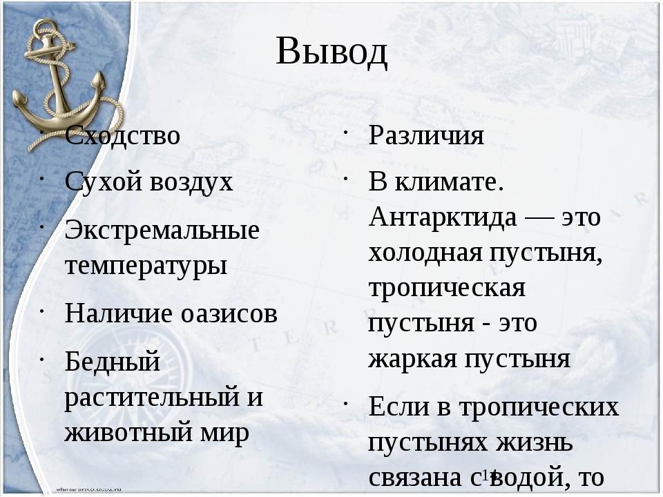 Вывод Сходство Сухой воздух Экстремальные температуры Наличие оазисов Бедный...