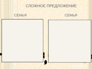 Упражнение на развитие речи Задание: расставь номера предложений так, чтобы п