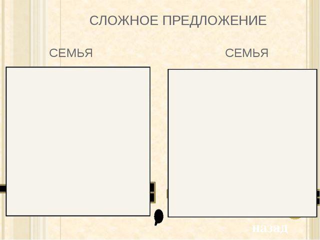 Упражнение на развитие речи Задание: расставь номера предложений так, чтобы п...