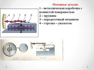 Основные детали: 1 - металлическая коробочка с волнистой поверхностью 2 – пру