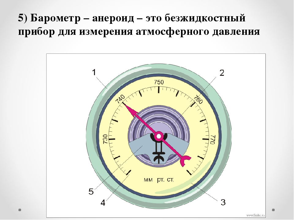 5) Барометр – анероид – это безжидкостный прибор для измерения атмосферного д...