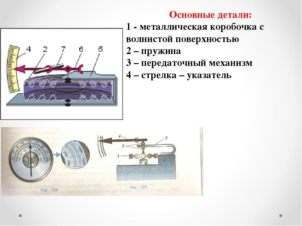 Основные детали: 1 - металлическая коробочка с волнистой поверхностью 2 – пру...
