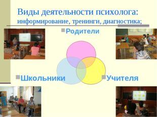 Виды деятельности психолога: информирование, тренинги, диагностика;
