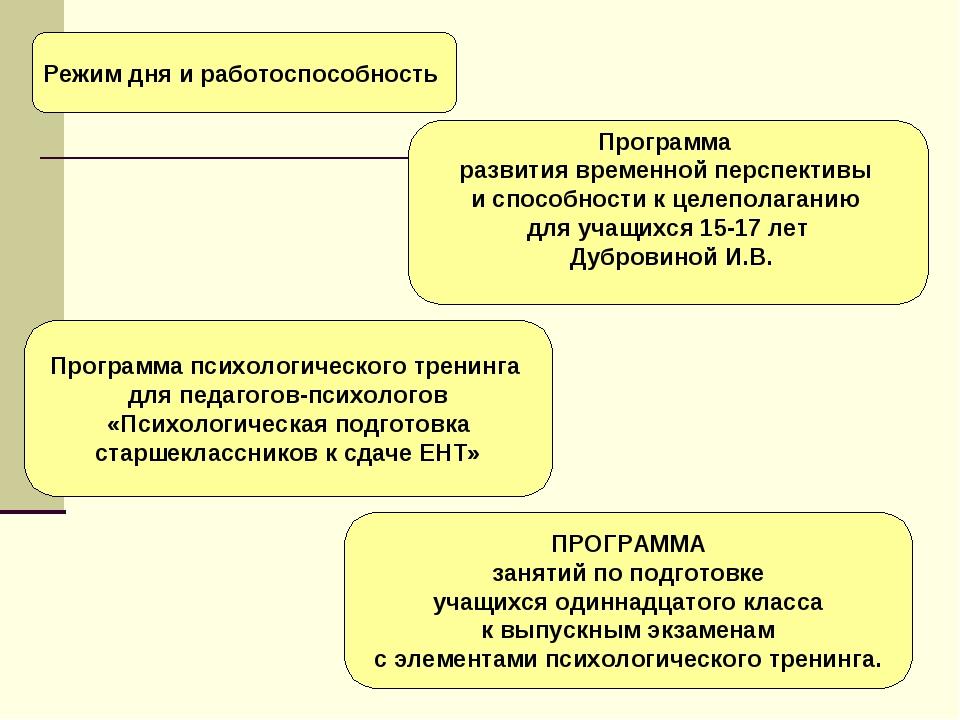 Программа психологического тренинга для педагогов-психологов «Психологическая...
