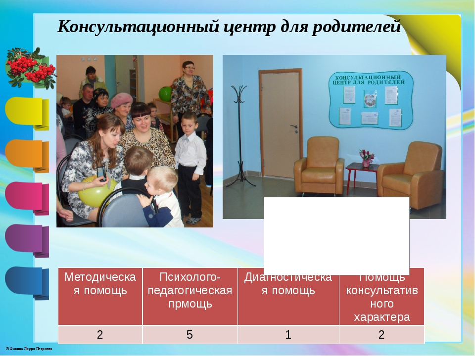 Консультационный центр для родителей Методическая помощь Психолого-педагогиче...