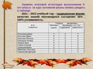 Уровень итоговой аттестации выпускников 9-ого класса за курс основной школы м