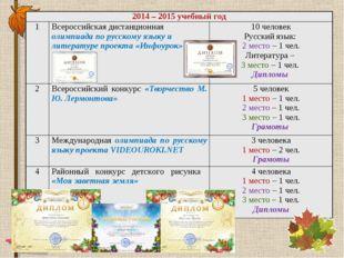 2014 – 2015 учебный год 1Всероссийская дистанционная олимпиада по русскому