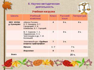 Учебная нагрузка 8. Научно-методическая деятельность ШколаУчебный комплексК