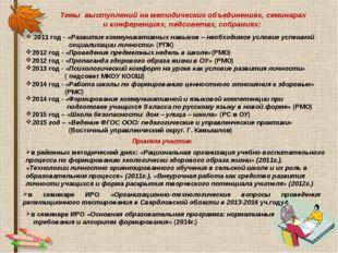 Темы выступлений на методических объединениях, семинарах и конференциях, педс
