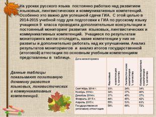 На уроках русского языка постоянно работаю над развитием языковых, лингвистич