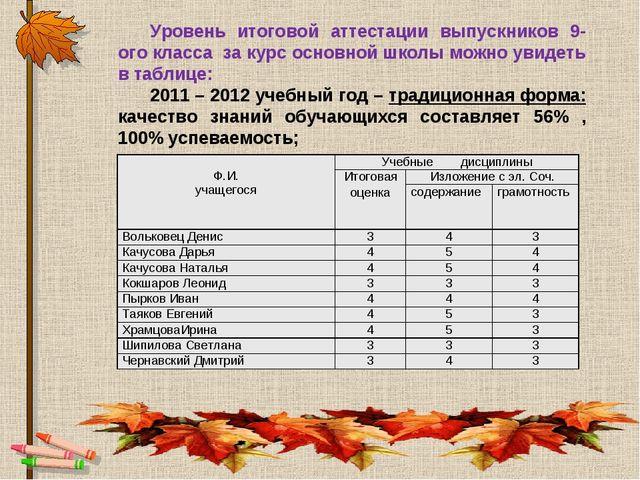 Уровень итоговой аттестации выпускников 9-ого класса за курс основной школы м...