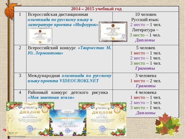 2014 – 2015 учебный год 1Всероссийская дистанционная олимпиада по русскому...