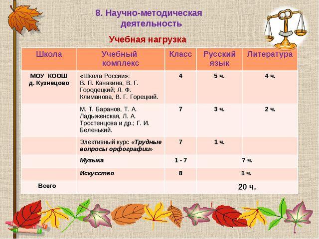 Учебная нагрузка 8. Научно-методическая деятельность ШколаУчебный комплексК...
