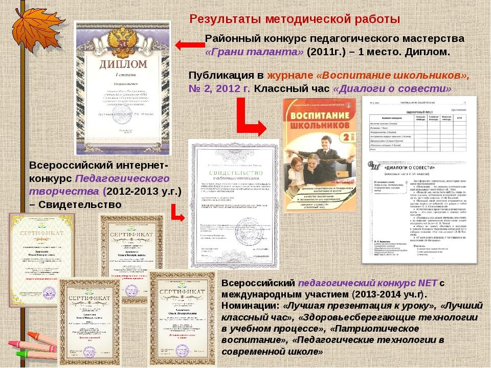 Результаты методической работы Районный конкурс педагогического мастерства «Г...