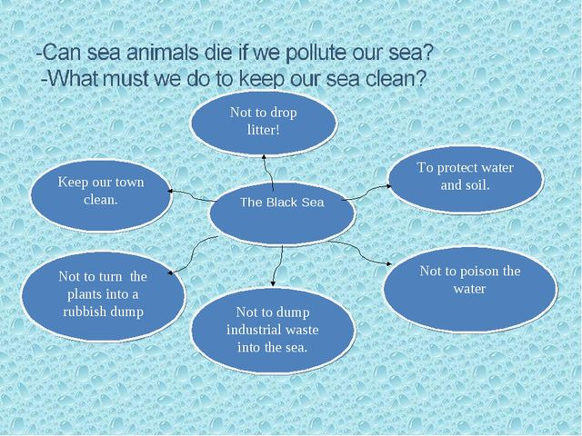 The Black Sea Not to dump industrial waste into the sea. Not to turn the plan...