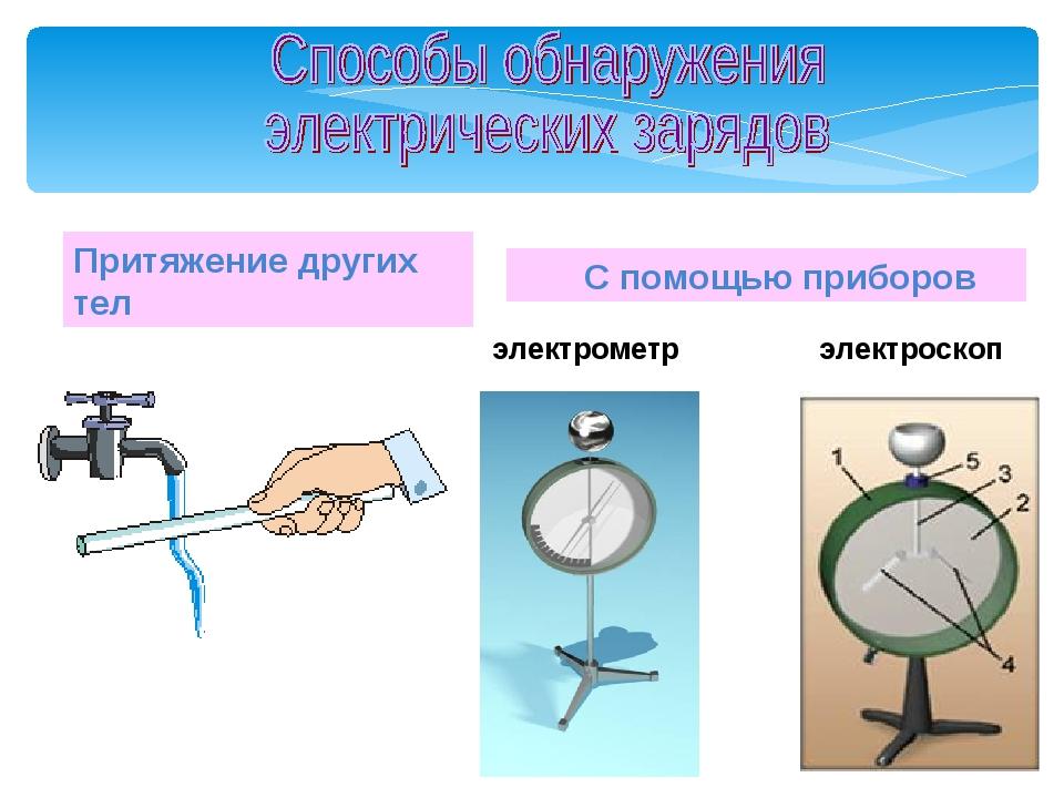 Притяжение других тел С помощью приборов электрометр электроскоп Мой универси...