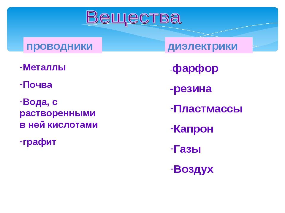 проводники диэлектрики Металлы Почва Вода, с растворенными в ней кислотами гр...