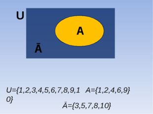 А U Дополнение Ā Ā U={1,2,3,4,5,6,7,8,9,10} А={1,2,4,6,9} Ā={3,5,7,8,10}