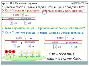  Сравни тексты и схемы задач Пети и Лены с задачей Кати. ! Это – обратные за