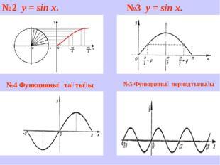 №2 у =sin х. №3 у =sin х. №4 Функцияның тақтығы №5 Функцияның периодтылығы