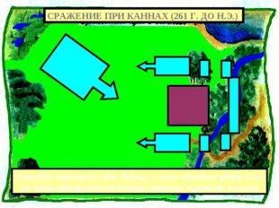 Ганнибал перестроил свои войска, и нанес обходные удары сила- ми тяжеловооруж