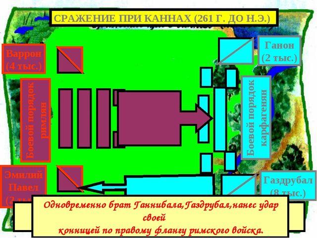 Битва началась с атаки римлян на центр карфагенской позиции Одновременно брат...