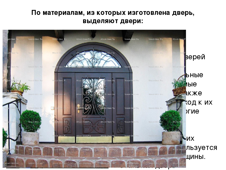 По материалам, из которых изготовлена дверь, выделяют двери: 3. стальные. Это...